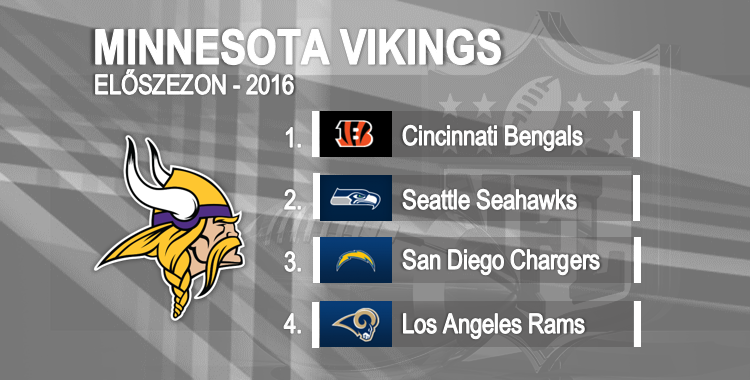 Vikings PreSeason16_1